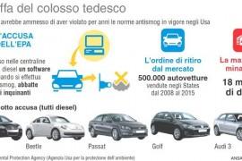 Lo scandalo  Volkswagen mostra l'impossibilità di un capitalismo verde