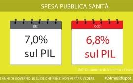 Le menzogne di Renzi smascherate in poche semplici slide