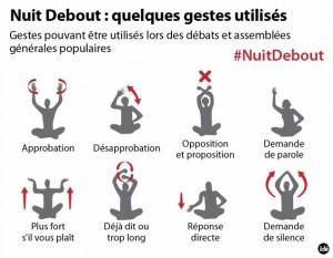 gesti Nuit Debout