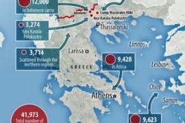 Richiedenti asilo: l'Europa ha creato una catastrofe umanitaria d'altri tempi