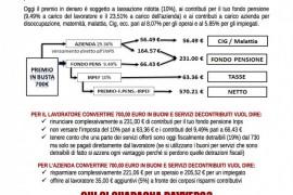 Volantino Fiom contro conversione premio FCA-CNHI in welfare aziendale