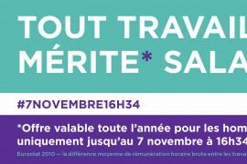 Uguaglianza salariale: il 7 novembre le donne francesi lavoreranno fino alle 16h34